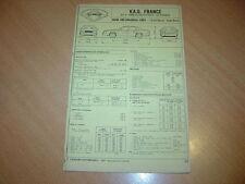 Fiche technique l'Expert automobile Audi 100 2.0 D & Turbo Diesel 1983