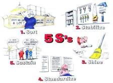 Lean manufacturing and Six Sigma Tools 5S