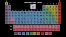"023 Periodic Table of The Elements Fabric - Chemical Elements 25""x14"" Poster"