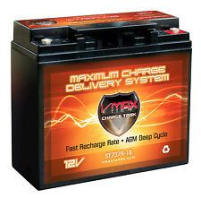 BMW R100S R850R 1100cc -1200cc 20AH  AGM MOTORCYCLE BIKE BATTERY VMAX ST737R