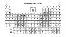 """020 Periodic Table of The Elements Fabric - Chemical Elements 43""""x24"""" Poster"""