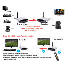 PAT-220 Wireless 2.4GHz Audio/Video Sender Receiver with IR Remote Control