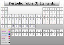 PERIODIC TABLE OF ELEMENTS- A4 LAMINATED POSTER - COLOUR CODED- REVISION / CLASS