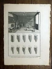 Encyclopédie Diderot D'Alembert 1 planche FORMIER Modiste Chapelier MODE 18e s.