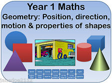 Year 1 MATHS: GEOMETRY position direction motion & shapes teaching resources CD