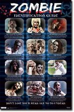 FANTASY POSTER Zombie Identification Guide