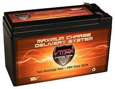 VMAX V10-63 10Ah 12V Geek Squad (Best Buy) GS-685U UPS Battery