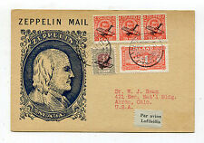 Iceland 1931 ROESSLER 'Zeppelin Mail' Air Mail Postcard FRANKING! C1 (3); C2