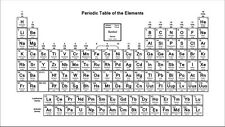 "020 Periodic Table of The Elements Fabric - Chemical Elements 43""x24"" Poster"