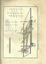 "18TH CENT ROBERT BENARD PRINT ""UNIVERSAL CONSTRUCTOR OF EQUATIONS"" FROM DIDEROT"