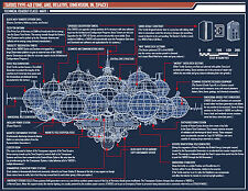 A3 Poster - Doctor Who Tardis Type 40 Blueprint (Picture Art Dalek Cybermen)
