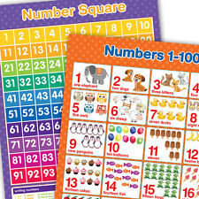 A3 Numbers 1-100 & Number Square Poster Maths Educational Learning Resource