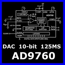 1 x ANALOG DEVICES AD9760 125MS DAC 10-Bit, SOIC-28