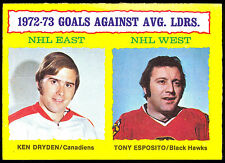 1973-74 TOPPS #4 KEN DRYDEN TONY ESPOSITO NM CANADIENS BLACK HAWKS LEADERS CARD