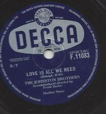 The Johnston Brothers : Love is all we need + Clementine Cha Cha