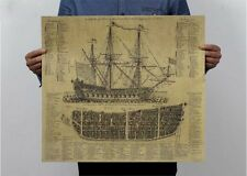 Ship Construction Retro Poster Art Wall Sticker Kraft Poster Bedroom Wall Decor