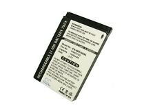 3.7V battery for MOTOROLA i215, i920, i875, i205, i860, i560, i85, i730, i50, i8