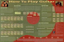 HOW TO PLAY GUITAR - CHART POSTER - 24x36 MUSIC INSTRUMENT 5436