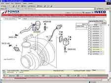 Potencia Iveco Camiones 01/2016 EPC Catálogo de Piezas Electrónicas