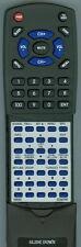 Replacement Remote Control for GEOSAT DSR200C, DVR1100C