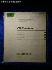 Sony Bedienungsanleitung RXD 700 CD Receiver (#0310)