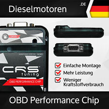 Chip Tuning Power Box Volkswagen Eos 2.0 TDI seit 2006