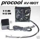 AV Cabinet Cooling Fan System - 1 speed controlled fan
