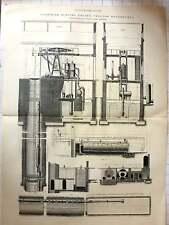 1890 motor de bombeo compuesto en Croydon obras de agua
