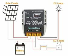 20A 12V/24V Solar Panel Charge Controller Battery Regulator Safe Protection IT