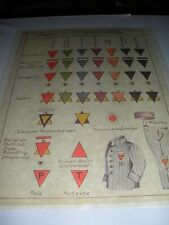 Nazi Concentration Camp Chart of Prisoner Markings Watchtower Jehovah IBSA