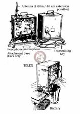 Verlinden 1/35 German Radio & Telex Communication Set WWII [Resin Accessory] 249