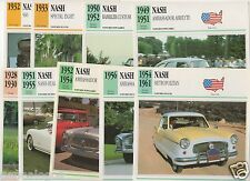 FICHES AUTOMOBILE USA CAR NASH 960 AMBASSADOR RAMBLER METROPLITAN TWIN IGNITION