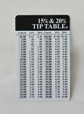 TIP TABLE CARD MAKES TIPPING EASY 15% TO 20% UP TO $100 CREDITCARD SIZE GIFT IT!