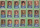#T8. 1981 ARDMONA PARRAMATTA EELS RUGBY LEAGUE CARDS, SIGNATURES etc