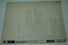 Microfich Ersatzteilkatalog Audi Coupe Typ 81 B2 Stand 04/1984!