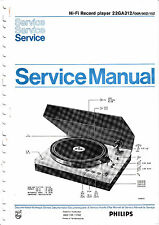 Service Manual-instrucciones para Philips 22 ga 312