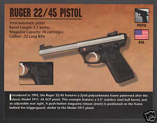 RUGER 22/45 PISTOL .22 Hand Gun Atlas Classic Firearms PHOTO CARD