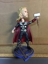Thor Headknocker AKA Bobble Head  By Neca