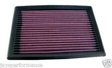 KN AIR FILTER (33-2036) FOR HONDA CIVIC 1.4 D14 Eng. 1991 - 1995