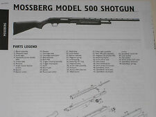 MOSSBERG 500 SHOTGUN EXPLODED VIEW