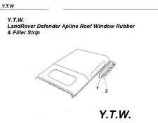 Land Rover Defender Alpine Window Glazing Rubber Seal & Filler 4mm DBF500030/40