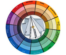 English Pocket Color Wheel, 8 cm, High Quality, Laminated, Waterproof