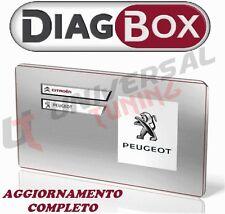 AGGIORNAMENTO COMPLETO DIAGBOX v 7.83 VERSIONE 2016 PER LEXIA 3 PEUGEOT -CITROEN