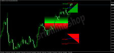 Forex Secret Profit Indicator and Trading system over (90%)  mt4