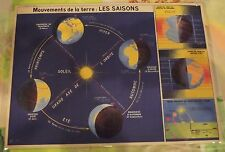 Ancienne Carte expo Affiche Scolaire  42x30 Mouvements de la Terre : Les Saisons