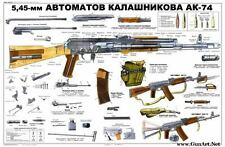 Color POSTER Of Soviet Russian AK74 Kalashnikov 5.45x39 Rifle  LQQK & BUY NOW!