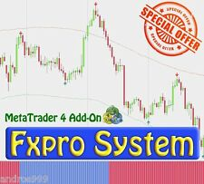 FxPro Forex System - High Profitable Trading Strategy MT4 Follow The Trend Best