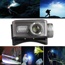 Zoomable CREE T6 LED 3-Modes Flashlight Headlamp Torch Headlight 5000LM F518
