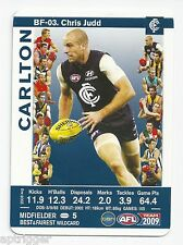 2009 Teamcoach Best & Fairest (BF-03) Chris JUDD Carlton