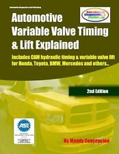 Automotive Variable Valve Timing and Lift Explained by Mandy Concepcion...